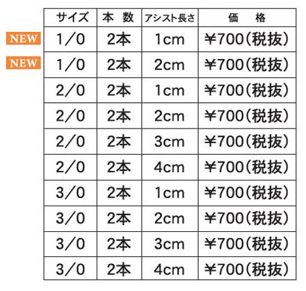 サイズ追加 ライトジギング スロージギング 別注ホールドフッ素 価格