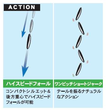 DROPPER FS ACTION ドロッパーエフエス アクション ハイスピードフォール コンパクトシルエット&後方重心でハイスピードフォールが可能  ワンピッチショートジャーク テールを振るナチュラルなアクション