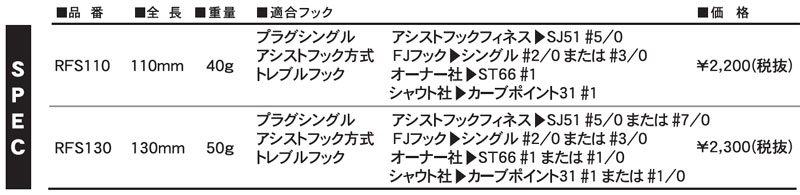 RFS SPEC 全長 重量 適合フック 価格 RFS110 110mm 40g プラグシングル アシストフック方式 トレブルフックアシストフックフィネス▶SJ51#5/0 FJフック▶シングル#2/0または#3/0 オーナー社▶ST66#1 シャウト社▶カーブポイント31#1 ¥2,200(税抜)  RFS130 130mm 50g プラグシングル アシストフック方式 トレブルフック アシストフックフィネス▶SJ51#5/0または#7/0 FJフック▶シングル#2/0または#3/0 オーナー社▶ST66#1または#1/0 シャウト社▶カーブポイント31#1または#1/0 ¥2,300(税抜)