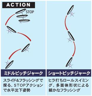 SEARCHMETAL SR サーチメタルエスアール ミドルピッチジャーク スライド&フラッシングで探る、STOPアクションで水平沈下姿勢  ショートピッチジャーク ヒラ打ちロールスイミング、多面体形状による細かなフラッシング