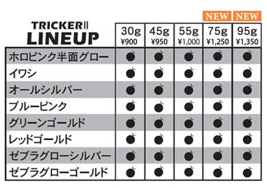TRICKER2 LINEUP 30g 45g 55g 75g 95g new ホロピンク半面グロー イワシ オールシルバー ブルーピンク グリーンゴールド レッドゴールド ゼブラグローシルバー ゼブラグローゴールド