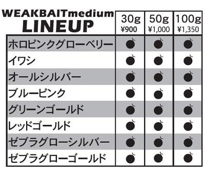 WEAKBAIT MEDIUM  ウィークベイトミディアム ホロピンクグローベリー イワシ オールシルバー ブルーピンク グリーンゴールド レッドゴールド ゼブラグローシルバー ゼブラグローゴールド 30g 50g 100g