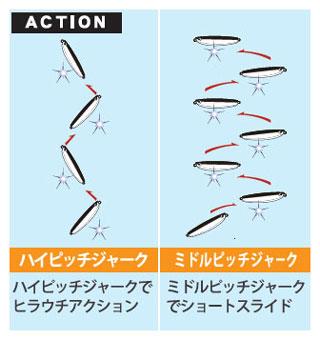WEAKBAIT SHORT ACTION ウィークベイト ショート アクション ハイピッチジャーク ハイピッチジャークでヒラウチアクション  ミドルピッチジャーク ミドルピッチジャークでショートスライド